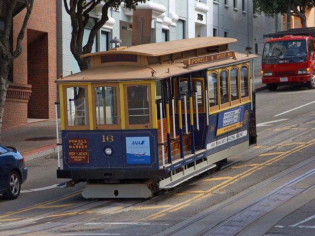 English Courses USA San Francisco Cable Car